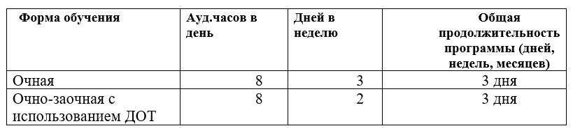 Календарный учебный график рабочего люльки подъемника (вышки)