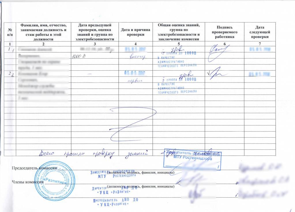 Лекции по электробезопасность 1 группа ответственный электробезопасности табличка образец